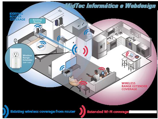 Expansão de rede Wireless